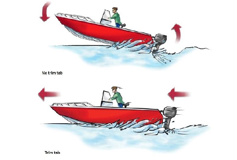Стабилизатори за лодка