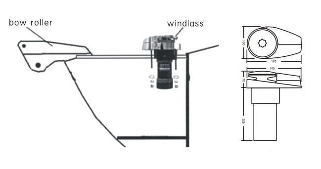 Шпилове и котвени системи за лодки